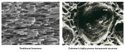 Limestone x Calcimer